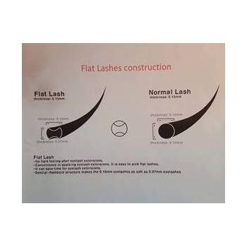 Remover Gel IBeauty pentru Extensii 15ml